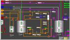 薬液監視システム工事