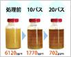 液体(水・油)清浄メンテナンス