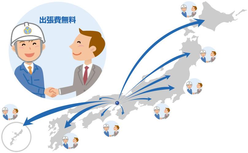 協力工事会社のネットワーク